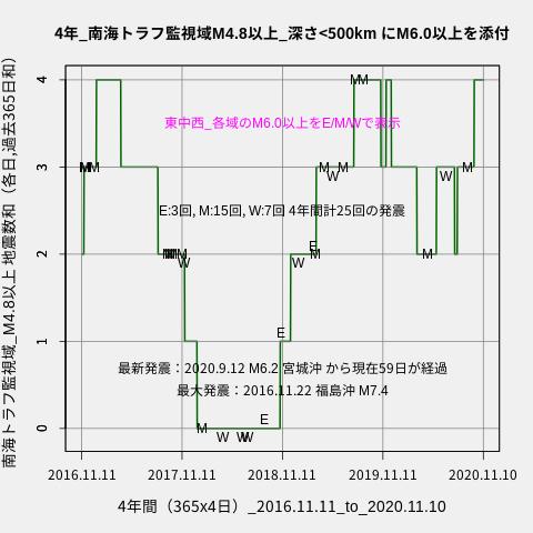 f:id:yoshihide-sugiura:20201112001634p:plain