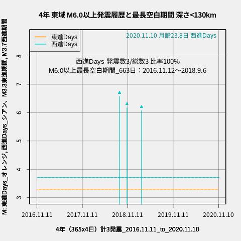 f:id:yoshihide-sugiura:20201112001654p:plain