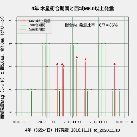 f:id:yoshihide-sugiura:20201112001720p:plain