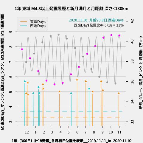 f:id:yoshihide-sugiura:20201112001742p:plain