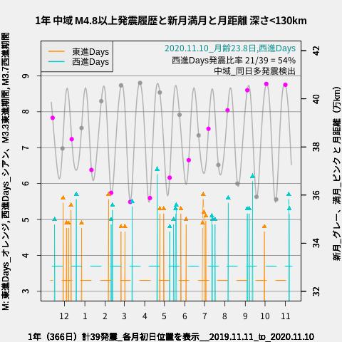 f:id:yoshihide-sugiura:20201112001816p:plain