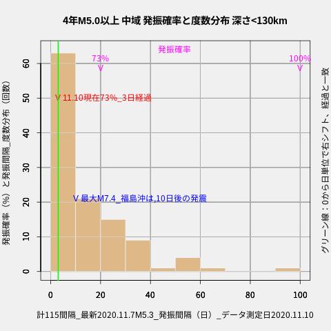 f:id:yoshihide-sugiura:20201112001835p:plain