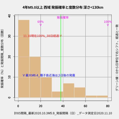 f:id:yoshihide-sugiura:20201112001912p:plain