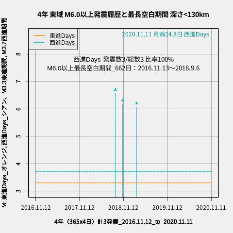 f:id:yoshihide-sugiura:20201113002108p:plain