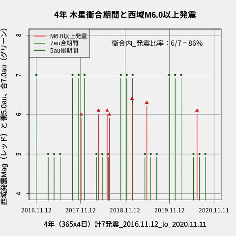 f:id:yoshihide-sugiura:20201113002125p:plain