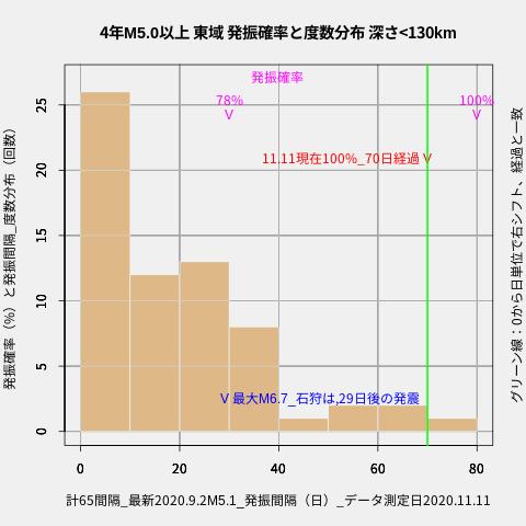 f:id:yoshihide-sugiura:20201113002227p:plain