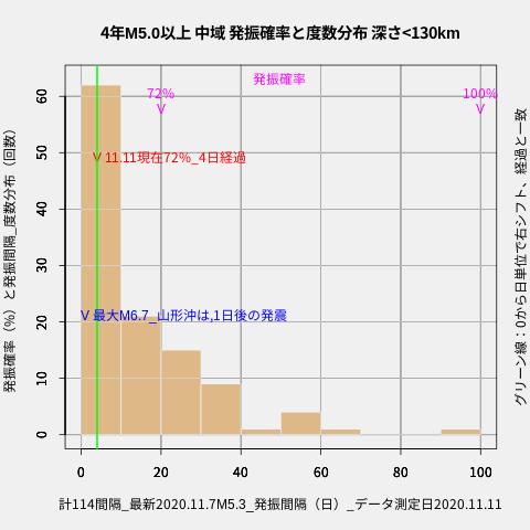 f:id:yoshihide-sugiura:20201113002303p:plain