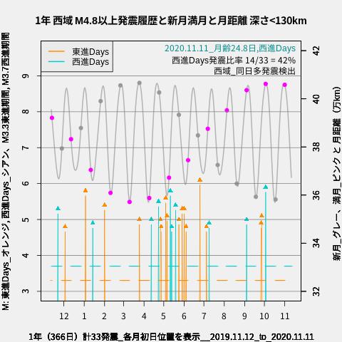 f:id:yoshihide-sugiura:20201113002328p:plain