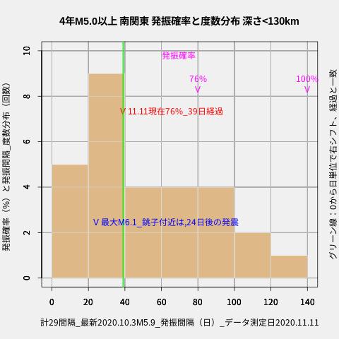 f:id:yoshihide-sugiura:20201113002401p:plain