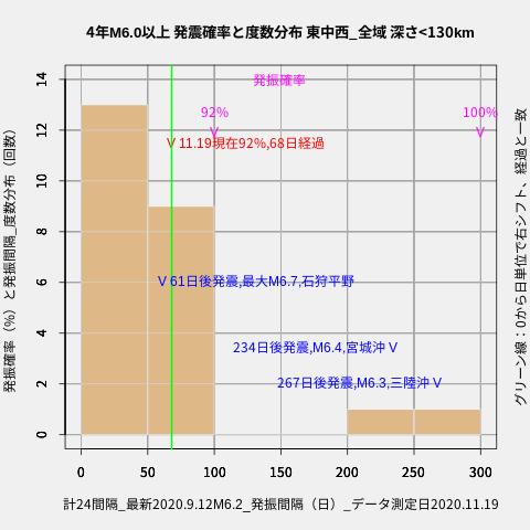 f:id:yoshihide-sugiura:20201121003358p:plain