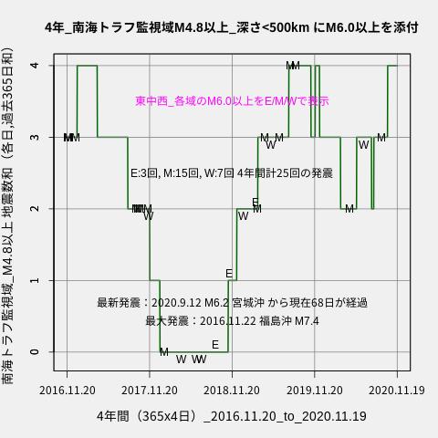f:id:yoshihide-sugiura:20201121003440p:plain