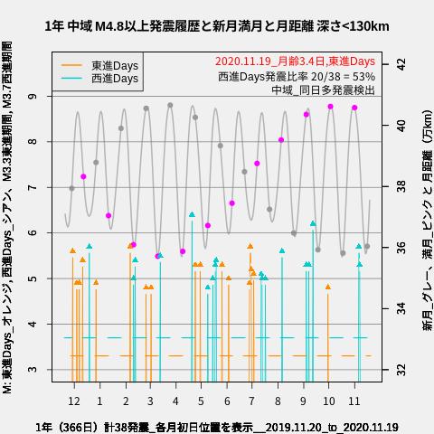 f:id:yoshihide-sugiura:20201121003614p:plain