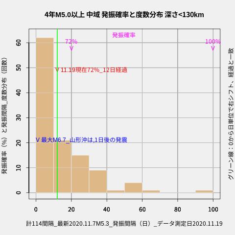 f:id:yoshihide-sugiura:20201121003633p:plain
