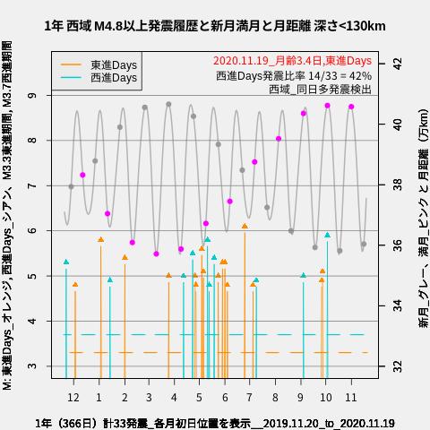 f:id:yoshihide-sugiura:20201121003655p:plain