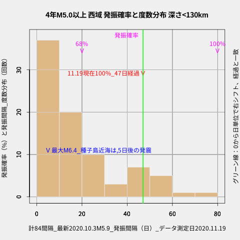 f:id:yoshihide-sugiura:20201121003711p:plain