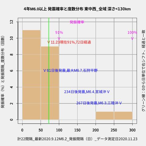 f:id:yoshihide-sugiura:20201125001410p:plain