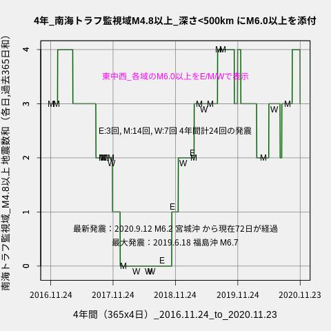 f:id:yoshihide-sugiura:20201125001454p:plain