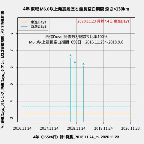 f:id:yoshihide-sugiura:20201125001510p:plain