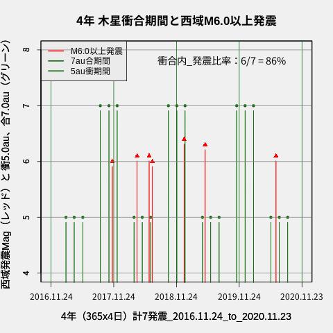 f:id:yoshihide-sugiura:20201125001531p:plain