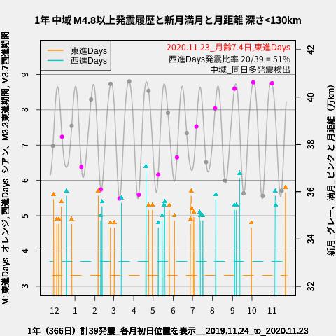f:id:yoshihide-sugiura:20201125001653p:plain