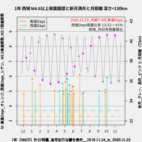 f:id:yoshihide-sugiura:20201125001743p:plain