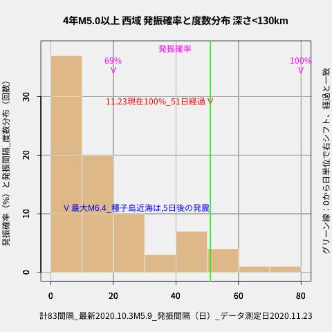f:id:yoshihide-sugiura:20201125001803p:plain