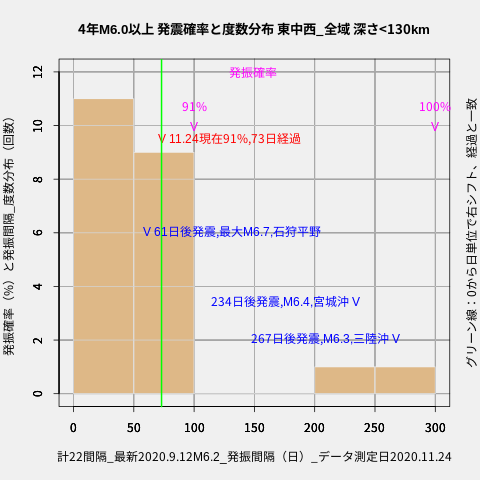 f:id:yoshihide-sugiura:20201126001444p:plain