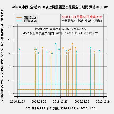 f:id:yoshihide-sugiura:20201126001503p:plain