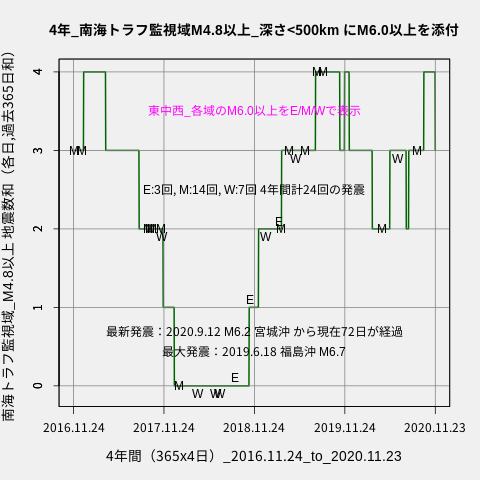f:id:yoshihide-sugiura:20201126001519p:plain