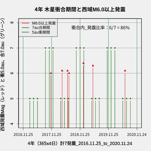 f:id:yoshihide-sugiura:20201126001554p:plain