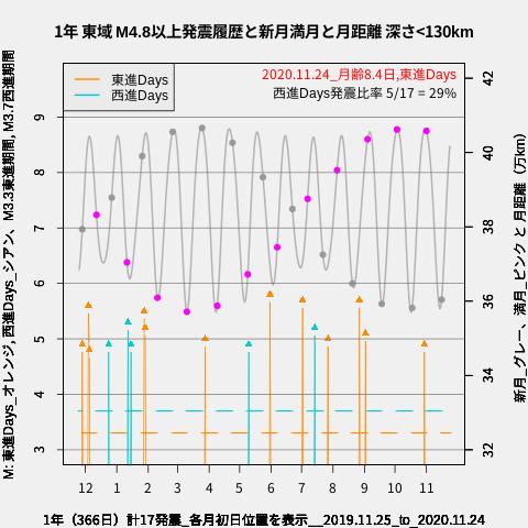 f:id:yoshihide-sugiura:20201126001613p:plain