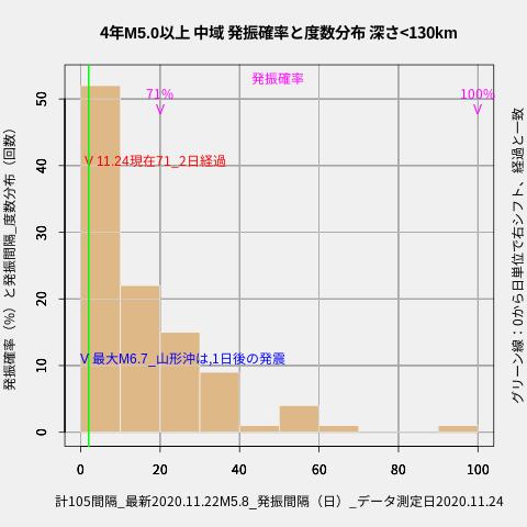 f:id:yoshihide-sugiura:20201126001713p:plain