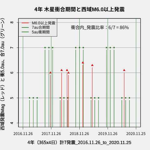 f:id:yoshihide-sugiura:20201127002216p:plain