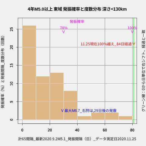 f:id:yoshihide-sugiura:20201127002251p:plain
