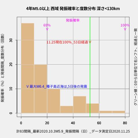 f:id:yoshihide-sugiura:20201127002407p:plain
