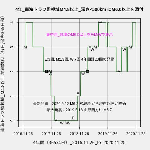 f:id:yoshihide-sugiura:20201127002959p:plain