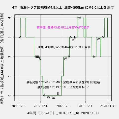 f:id:yoshihide-sugiura:20201202002224p:plain