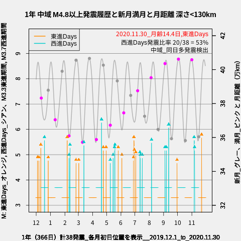 f:id:yoshihide-sugiura:20201202002400p:plain