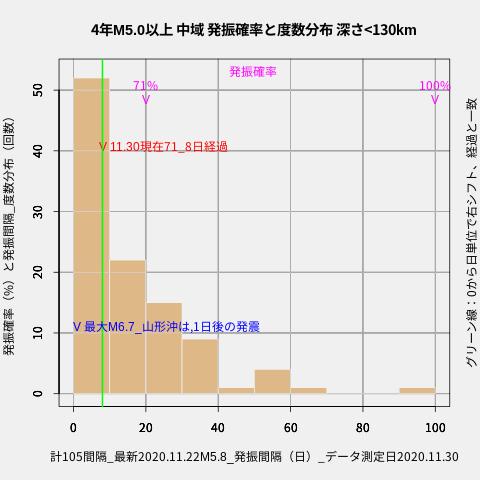 f:id:yoshihide-sugiura:20201202002418p:plain
