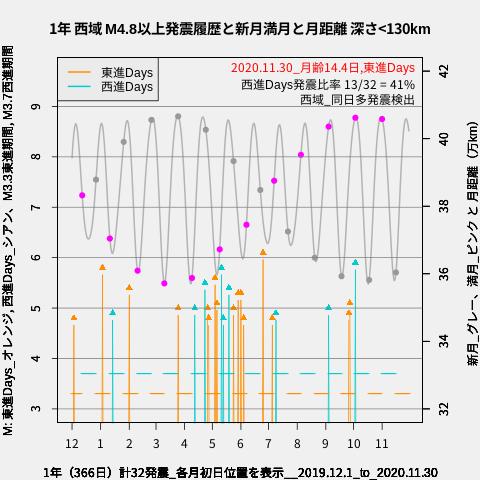 f:id:yoshihide-sugiura:20201202002441p:plain