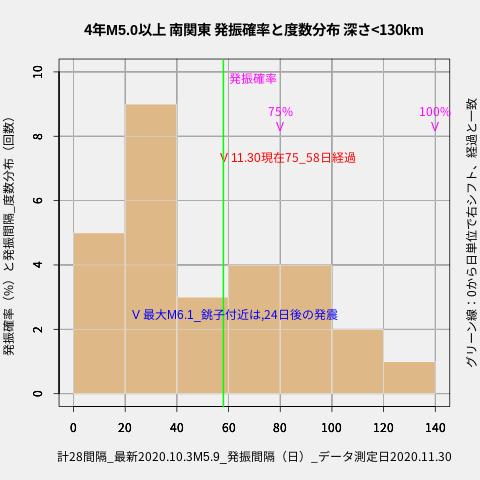 f:id:yoshihide-sugiura:20201202002533p:plain