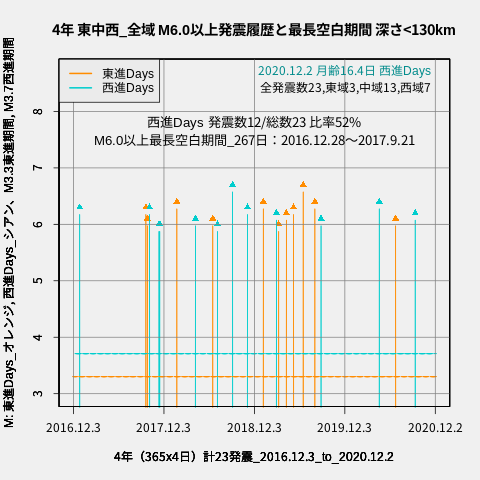 f:id:yoshihide-sugiura:20201204004843p:plain