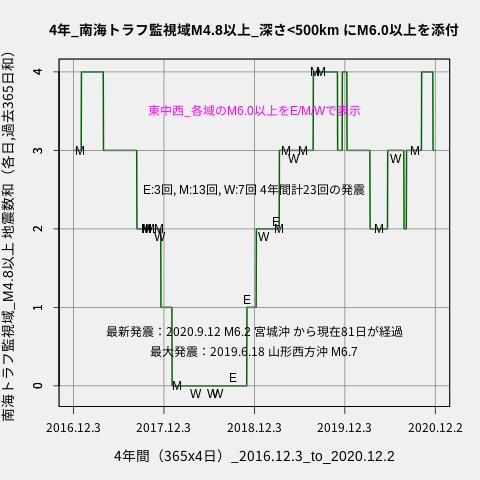 f:id:yoshihide-sugiura:20201204004921p:plain
