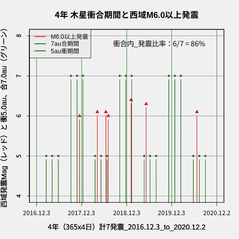 f:id:yoshihide-sugiura:20201204005010p:plain