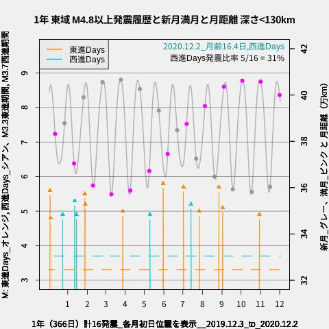 f:id:yoshihide-sugiura:20201204005028p:plain