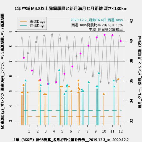 f:id:yoshihide-sugiura:20201204005103p:plain
