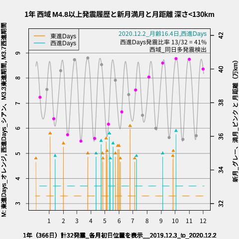 f:id:yoshihide-sugiura:20201204005136p:plain