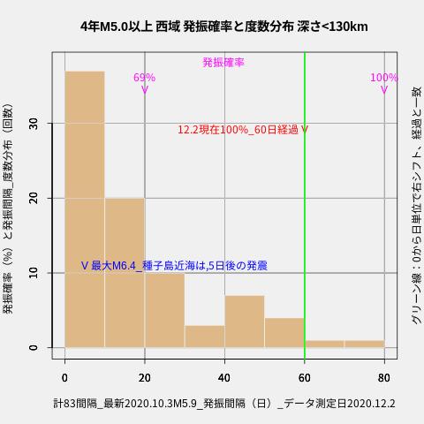f:id:yoshihide-sugiura:20201204005157p:plain