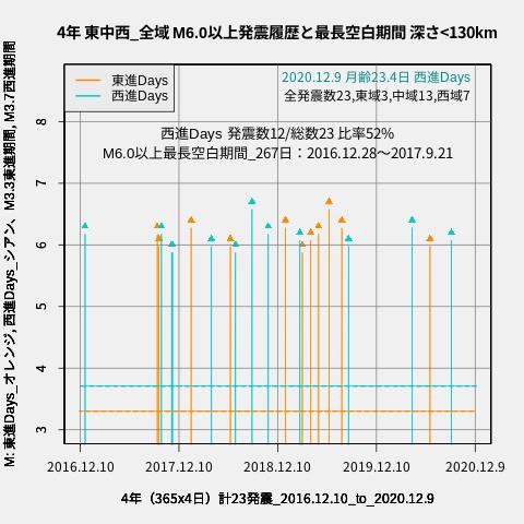 f:id:yoshihide-sugiura:20201211002115p:plain