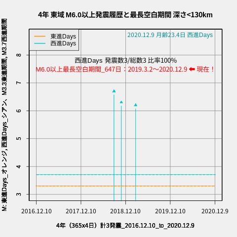f:id:yoshihide-sugiura:20201211002146p:plain